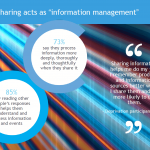 "Sharing acts as ""information management"""