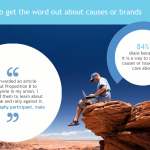 To get the word out about causes or brands