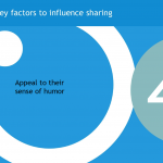 Key factors to influence sharing: Humor