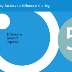 Key factors to influence sharing: Urgency
